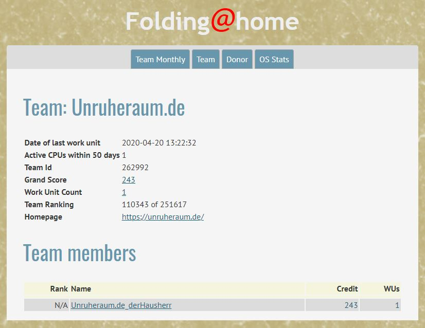 Screenshot: 2020-04-21_08-06-16_folding-at-home_stats_report